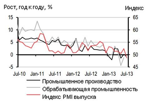 Рецессия российской экономики неизбежна, - западные эксперты - Цензор.НЕТ 4243