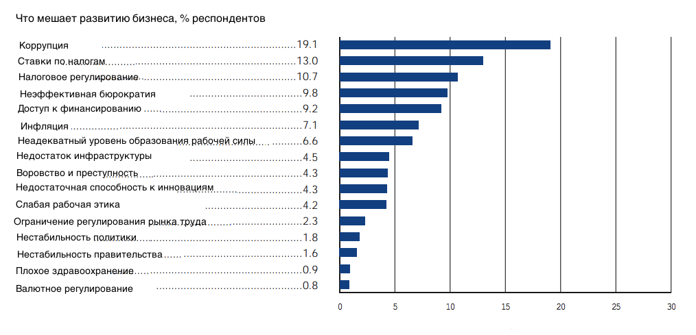 В риа-рейтинге по итогам 2011 года ульяновская область - на нижних позициях