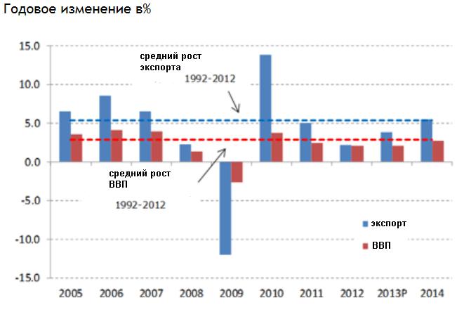 Кристин Лагард: развивающиеся страны раздувают кредитный пузырь
