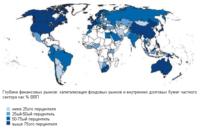 ВБ: для создания международного финансового центра не нужна демократия