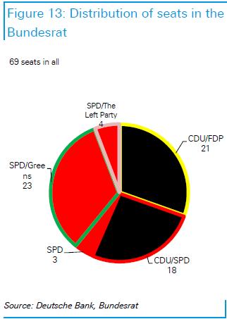 Немецкие выборы: победе Меркель мешают пираты и враги еврозоны