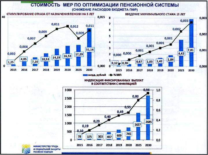 график выдачи пенсии алчевск