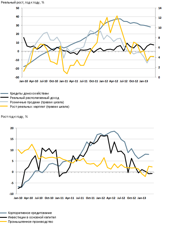 Фонд Рубини: у мировой экономики больше нет лидера