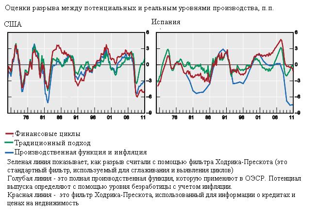 """Теория финансовых циклов: """"Кризис создал сам себя и он никуда не делся"""""""