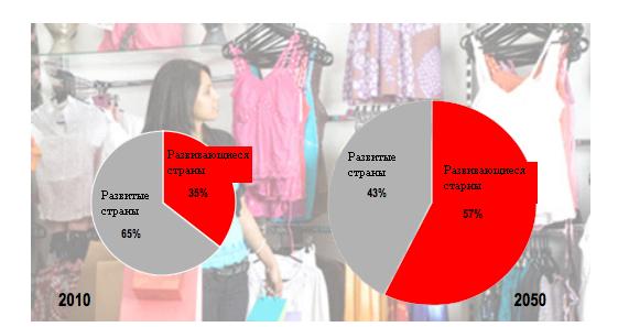 Самая Дешевая Женская Одежда