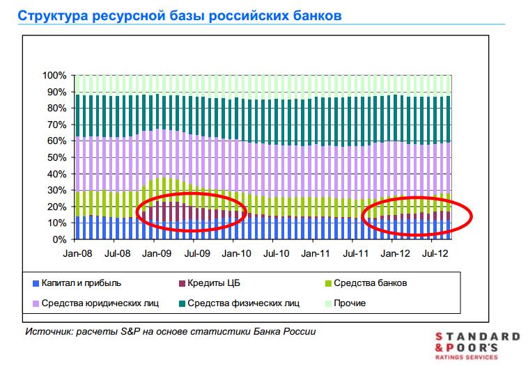 Чтобы привыкнуть к новой экономической реальности, Россия будет долго страдать