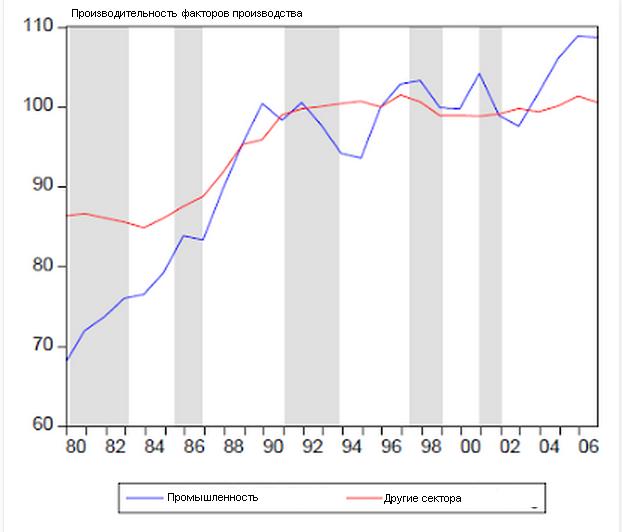 Японское чудо: как спасти экономику, которая провела в коме 20 лет