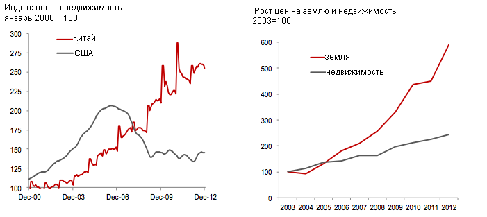 Nomura: Китай стоит на пороге острого финансового кризиса