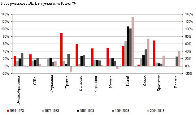 HSBC: Китай - по-прежнему единственная надежда мировой экономики