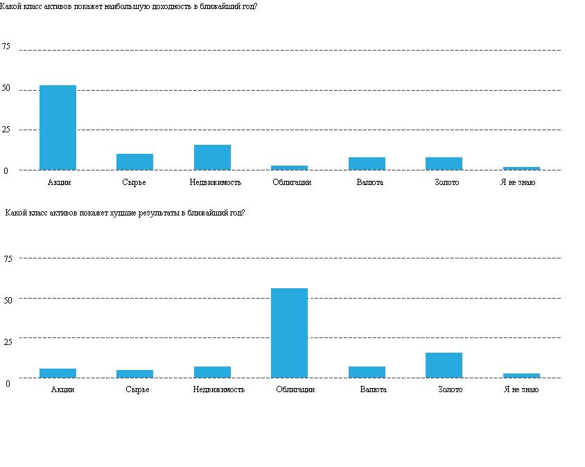 Участники Давоса: бюджетные риски США - главная угроза мировой экономике
