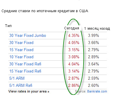 Все сначала: после пяти лет лечения рынки вернулись в 2008 год