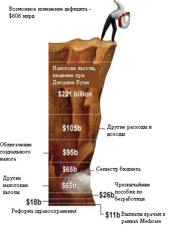 Что в ходит в экономику