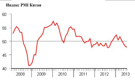 Кризис в Китае: дорогой разочарований к Утопии