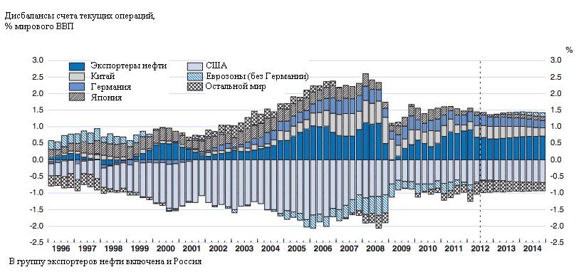 Черновик нового мира: США - крупнейший экспортер и главный поставщик для богатеньких китайцев