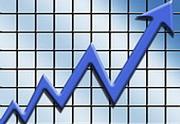 Производство: взлет на 7,8%