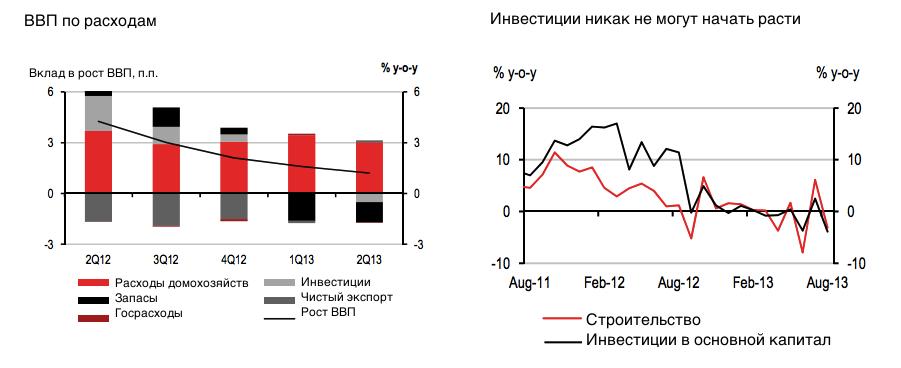 Инфляция ЦБ важней рубля и вообще всего на свете