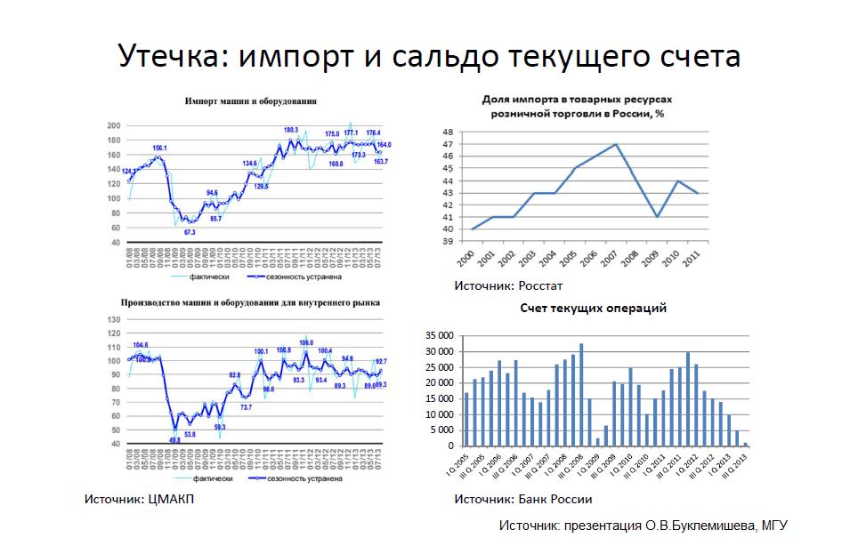 """""""Мы попали в длительное торможение экономического роста"""""""