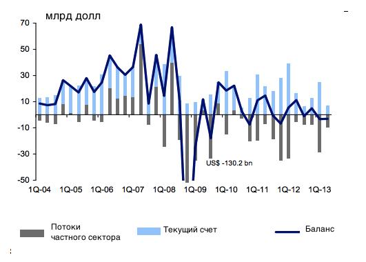 Рубль застрял между двумя коридорами